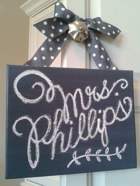 Mary Poppins DIY chalk art canvas 12